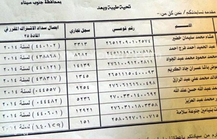 أعضاء الغرفة التجارية بجنوب سيناء يشتكون من إجراء الانتخابات فى موعدها