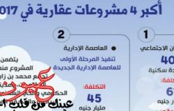 وزارة الإسكان || تفاصيل أضخم وأكبر 4 مشروعات عقارية فى مصر خلال عام 2017
