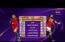 """الأخبار - محمد صلاح VS كريستيانو رونالدو """" الأفضل في افريقيا امام الأفضل في العالم """""""