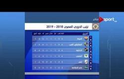 ترتيب جدول الدوري المصري حتى الخميس 16 أغسطس 2018 .. الزمالك في الصدارة وطلائع الجيش الأخير