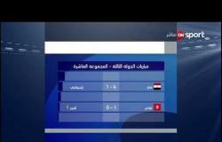 موقف مجموعة المنتخب بعد فوز تونس على النيجر