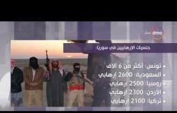 اليوم - جنسيات الإرهابيين في سوريا | العائدون من سوريا ..الخطر القادم