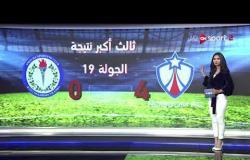 أهم أرقام وإحصائيات مباراة الجونة وطلائع الجيش في الأسبوع الـ 30 للدوري المصري الممتاز