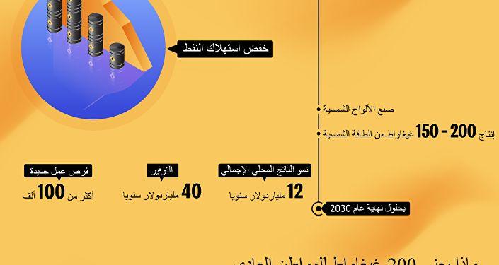 مشروع الطاقة الشمسية 2030 السعودي