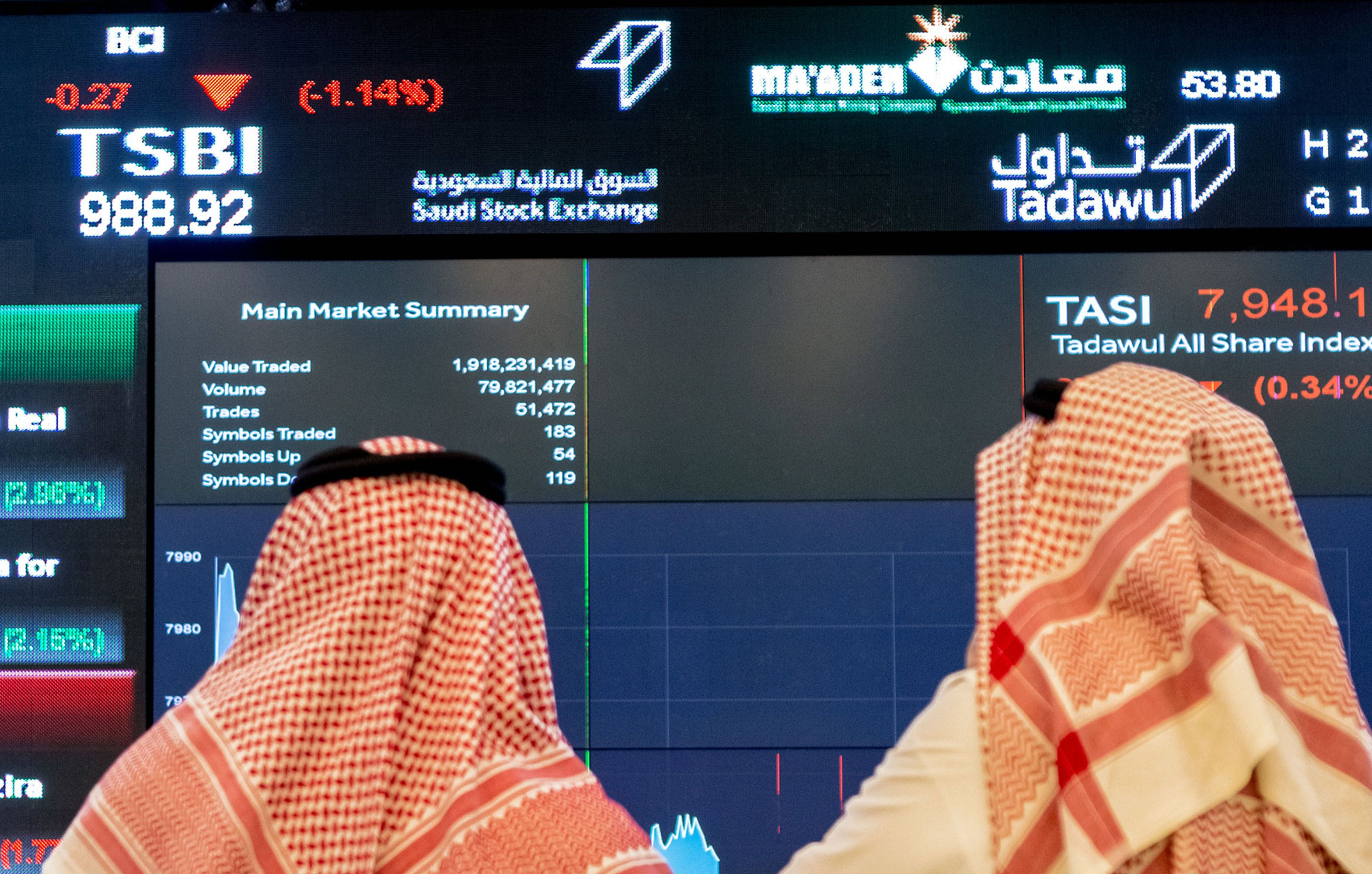 Image result for Saudi Stock Exchange falls
