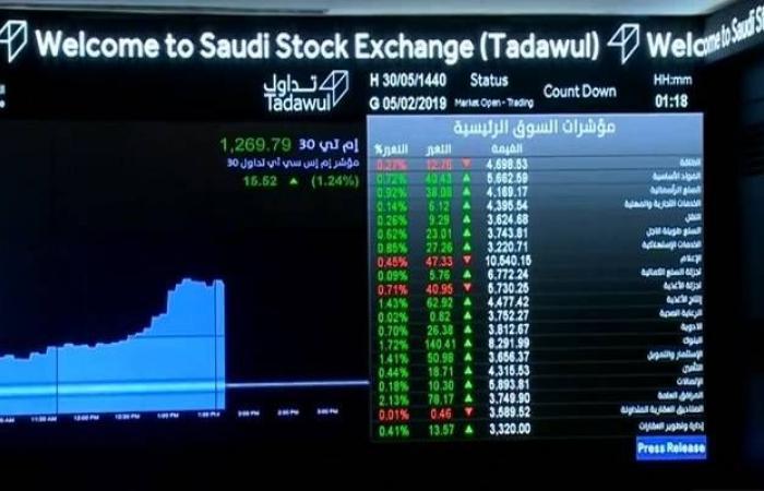 محدث..المؤشر السعودي يتجاوز مستوى 9 آلاف نقطة في التعاملات الصباحية