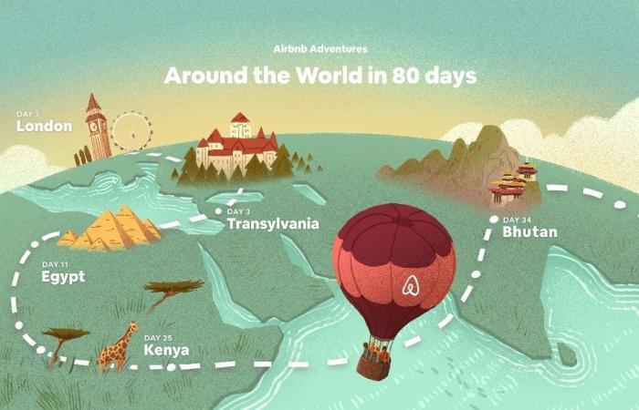 Airbnb: مغامرة السفر حول العالم خلال 80 يومًا