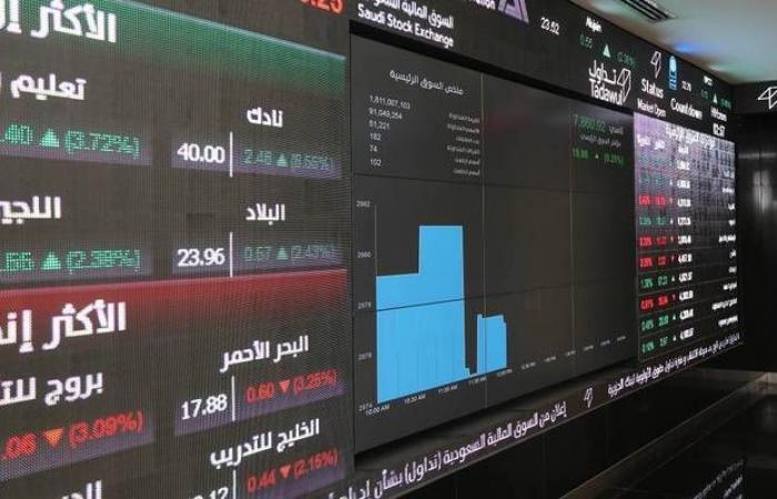 المؤشر السعودي يواصل مكاسبه في المستهل.. بدعم القطاعات الكبرى