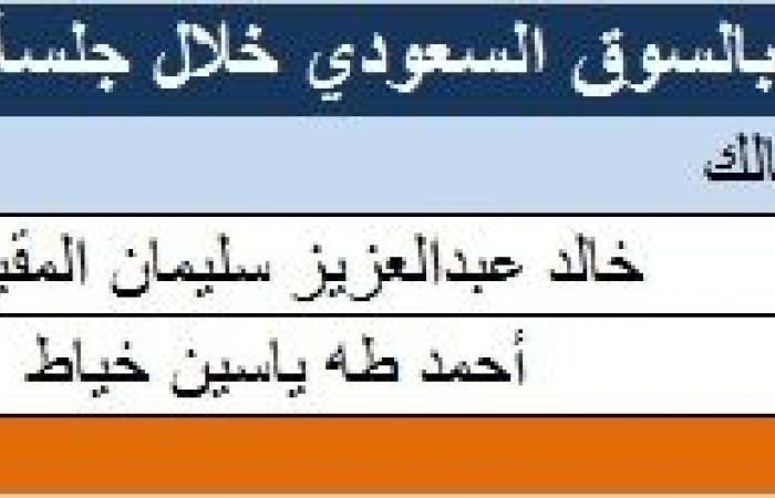 تغيران بتخفيض حصص كبار الملاك بالسوق السعودي