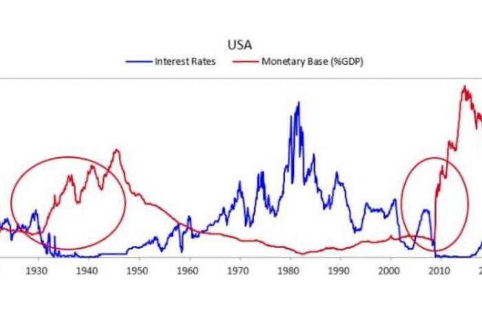 مؤسس أكبر صندوق تحوط:الذهب سيكون الاستثمار الأفضل خلال تحولات الأسواق
