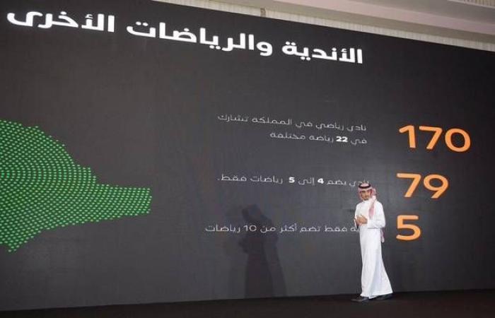رئيس هيئة الرياضة السعودية: 2.5 مليار ريال دعماً للأندية..الموسم المقبل
