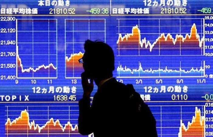 """""""نيكي"""" الياباني يواصل المكاسب يرتفع لأعلى مستوى في 4 أشهر"""