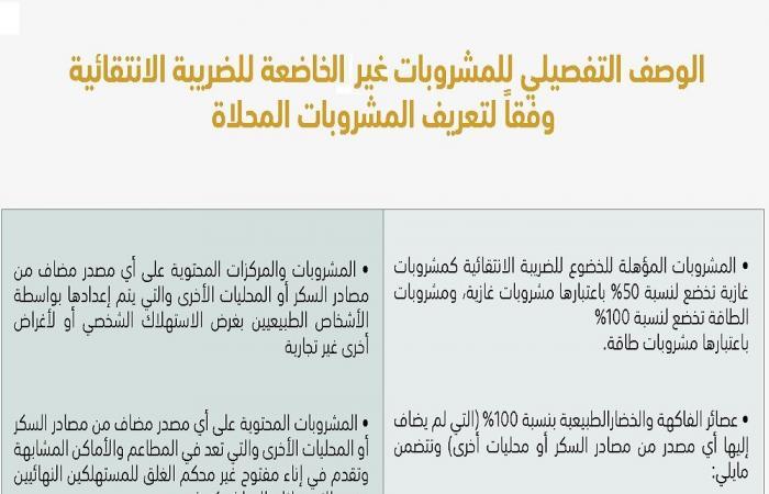 اليوم..بدء تطبيق الضريبة الانتقائية على المشروبات المحلاة بالسعودية