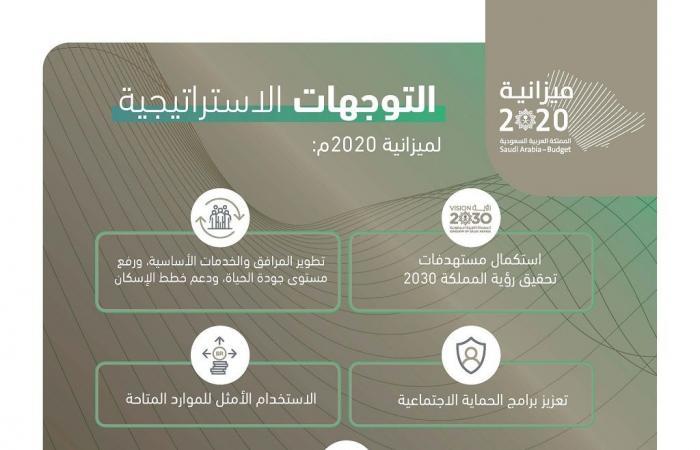 أبرز التوجهات الاستراتيجية لميزانية السعودية 2020
