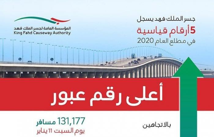 أكثر من مليوني مسافر يعبرون جسر الملك فهد للبحرين