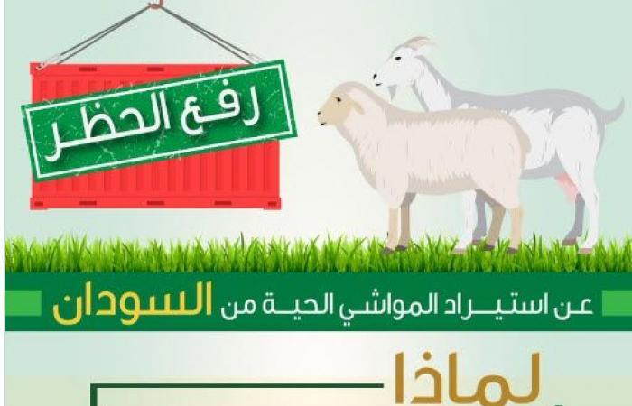 السعودية ترفع الحظر عن استيراد المواشي الحية من السودان