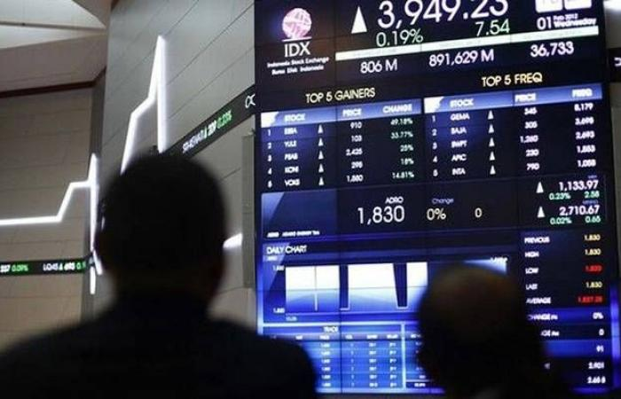 ارتفاع الأسهم الأوروبية بالمستهل رغم تطورات الكورونا ومع ترقب البريكست