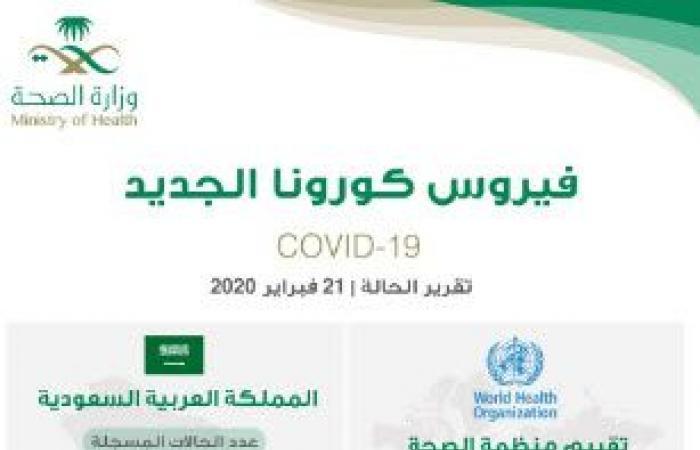 """الصحة: لم نسجل أي إصابة بفيروس """"كورونا"""" بالسعودية حتى الآن"""