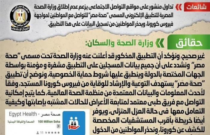 """الوزراء عن تطبيق """"صحة مصر"""": للتوعية بفيروس كورونا وبيانات المسجلين مشفرة"""