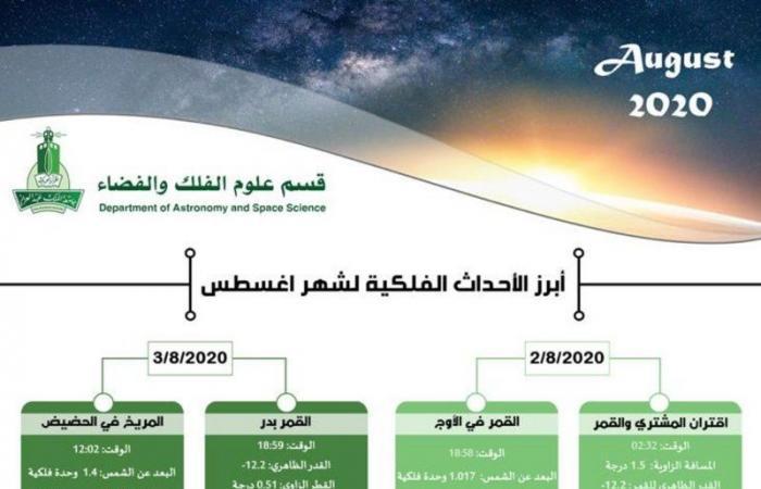 """""""فلك جامعة المؤسس"""" يصدر تقويمًا لأبرز الأحداث الفلكية لشهر أغسطس الحالي"""