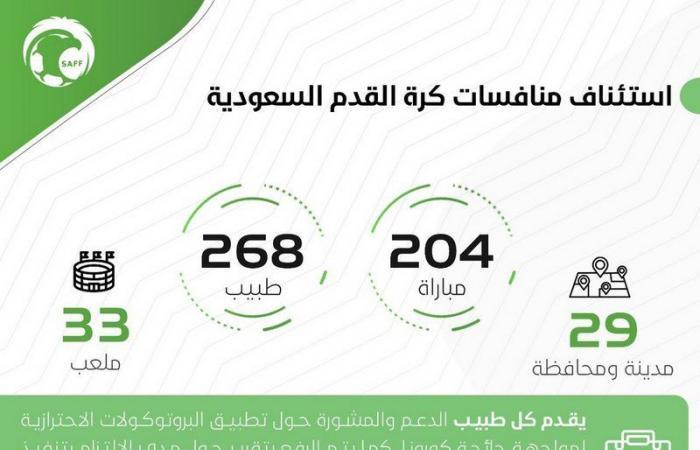 268 طبيبًا يحضرون مباريات كرة القدم السعودية