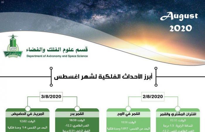 """""""علوم الفلك"""" بجامعة الملك عبدالعزيز يصدر تقويمًا لأبرز أحداث أغسطس"""