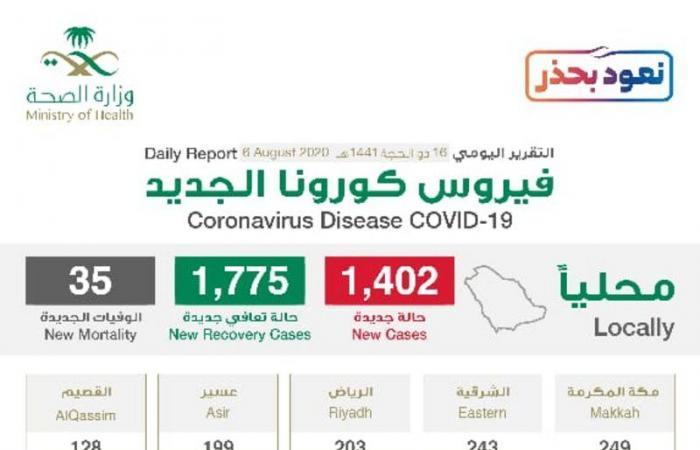 """تعرّف على تفاصيل حديث """"الصحة"""" عن فيروس كورونا في مؤتمر الخميس"""