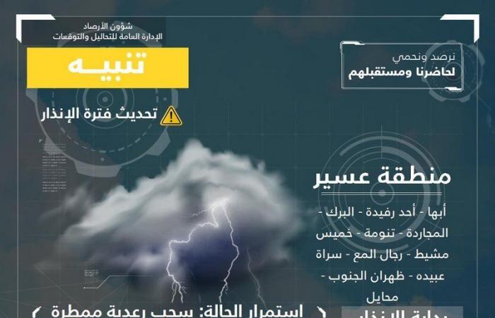 """""""الأرصاد"""" تنبه: عوالق ترابية بمنطقة الرياض وسحب رعدية على عسير"""