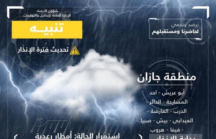 """""""الأرصاد"""" تنبه عسير وجازان : أمطار رعدية ورياح وتدن في مدى الرؤية"""