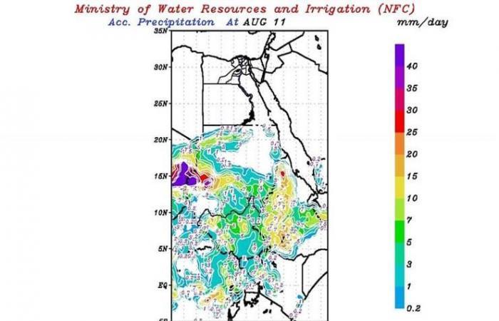 """خفيفة إلى غزيرة.. """"التنبؤ بالفيضان"""" يكشف خريطة الأمطار على دول حوض النيل (خرائط)"""