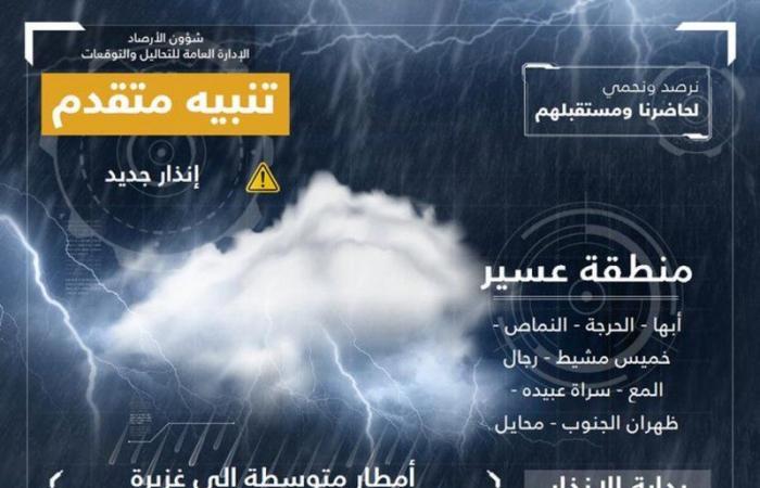 """""""الأرصاد"""" تنبِّه 8 مناطق: أمطار غزيرة وبَرَد وسيول وأتربة مثارة"""