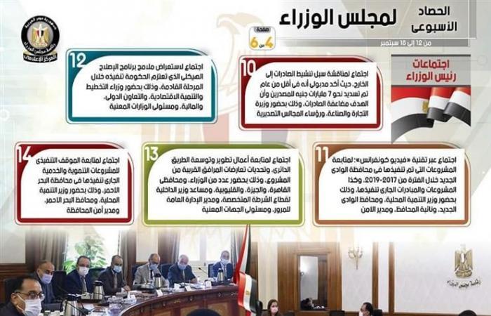 إنفوجرافيك.. قرارات وموافقات.. الحصاد الأسبوعي لمجلس الوزراء