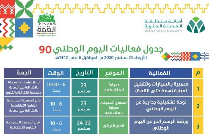 """""""أمانة المدينة المنورة"""" تحتفي باليوم الوطني الـ 90 بفعاليات وبرامج منوعة"""