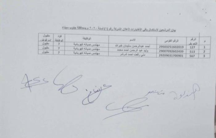 بالأسماء.. شركة مياه الشرب بجنوب سيناء تعلن المقبولين لشغل وظائفها