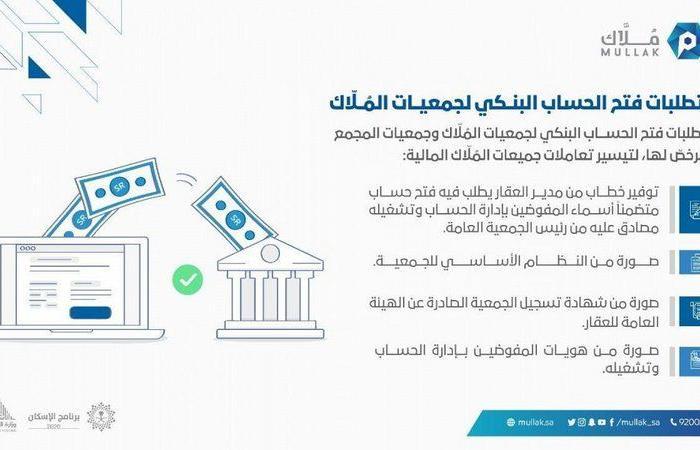 """""""مُلّاك"""": تقليص متطلبات فتح الحساب البنكي للجمعيات"""