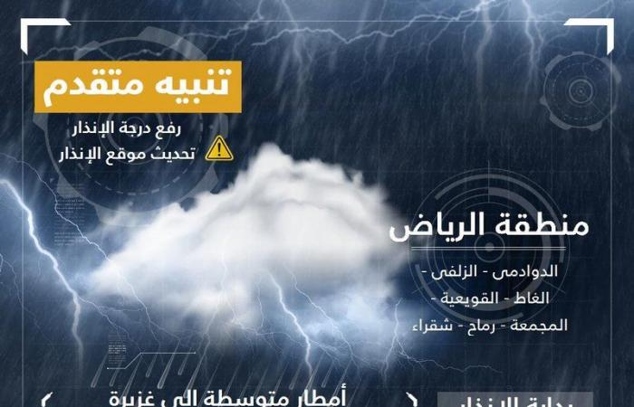 """5 مناطق بمرمى تنبيهات """"مركز الأرصاد"""": أمطار غزيرة وضباب وتدنٍّ بمدى الرؤية"""