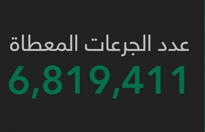 اقتراب عدد جرعات لقاح كورونا المعطاة في السعودية من7ملايين جرعة