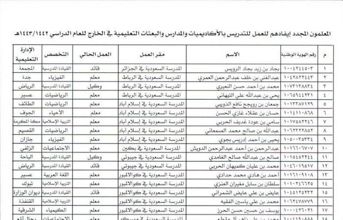 """بالأسماء.. """"التعليم"""" تجدد تكليف 178 معلمًا موفدًا لمدة عام"""