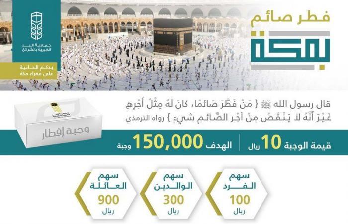 """""""بر الشرائع"""" بمكة تحقق 70 ٪ من تبرعات """"مشروع تفطير الصائمين"""" لشهر رمضان"""