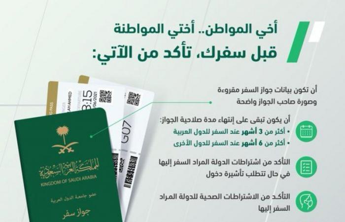 """""""الجوازات"""" تؤكد استمرار تعليق السفر بالهوية الوطنية لدول الخليج"""