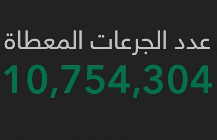 """بعد التوسّع في مراكز اللقاح.. """"السعودية"""" تقترب من11مليون جرعة"""