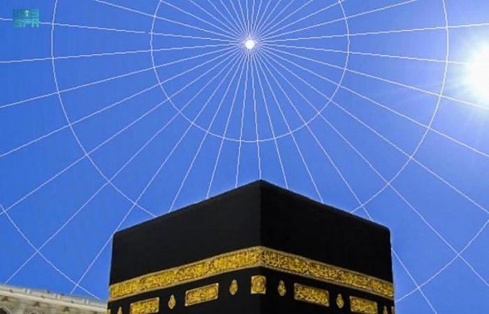 فلكية جدة: الزهرة يتعامد على الكعبة المشرفة أول أيام العيد