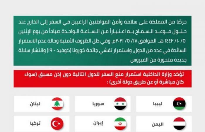"""""""الداخلية"""": استمرار منع سفر المواطنين المباشر أو غير المباشر إلى 13 دولة دون الحصول على إذن مسبق"""