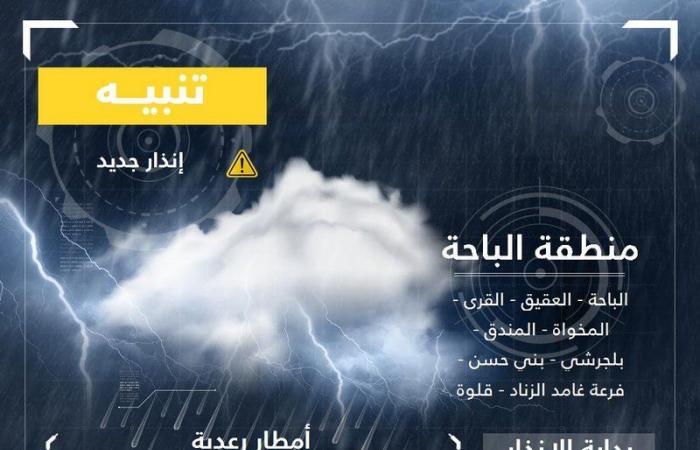 """10 مناطق بمرمى تنبيهات """"الأرصاد"""": أمطار رعدية وأتربة مثارة وتدنٍ للرؤية"""