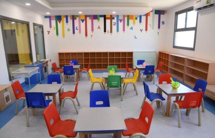 """اعتماد مدارس وفصول الطفولة المبكرة للعام الدراسي 1443هـ بـ""""تعليم تبوك"""""""
