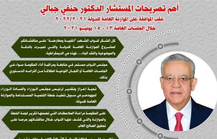 «النواب» مستمر في الرقابة على الحكومة.. تعرف على أهم تصريحات رئيس المجلس خلال أسبوع