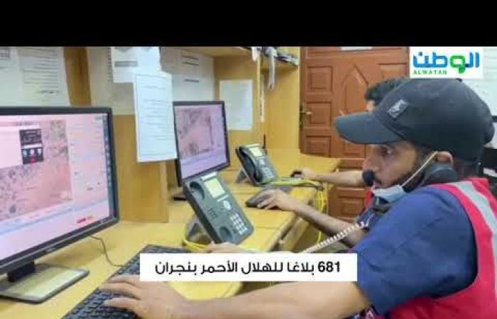 الرياض : القبض على 3 مواطنين لارتكابهم عدة جرائم