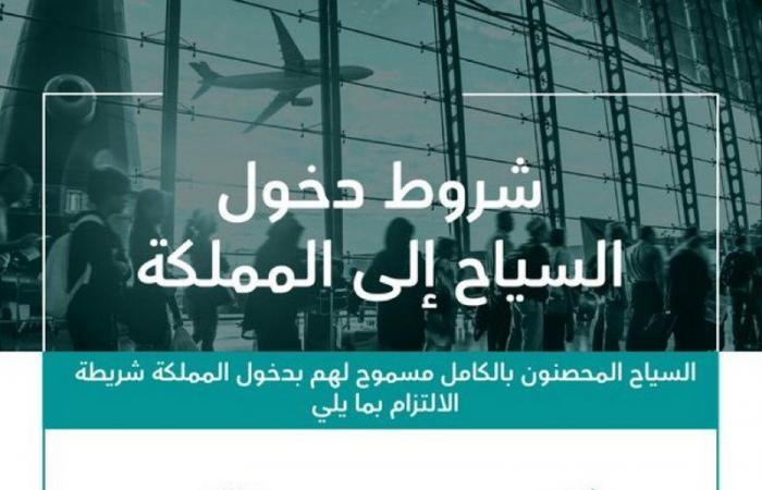 """من أول أغسطس..""""السياحة"""" : فتح أبواب السعودية للسياح من مختلف دول العالم"""