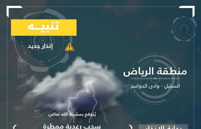 """""""الأرصاد"""" ينبِّه 4 مناطق: أمطار وسُحب رعدية وتدنٍّ في مدى الرؤية"""