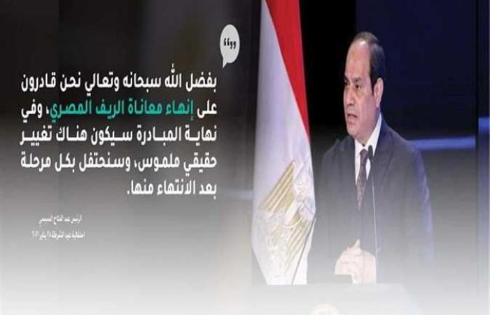 إنهاء معاناة الريف المصرى (الحلقة الأخيرة)